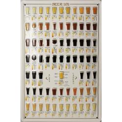 Plaque métal publicitaire 20x30cm bombée en relief :   BEER GLASSES.