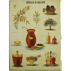 Plaque métal publicitaire 30x40cm plate : HUILE D'OLIVE